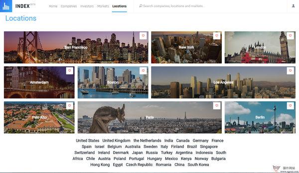 【经典网站】IndexCO:全球科技新闻聚合网