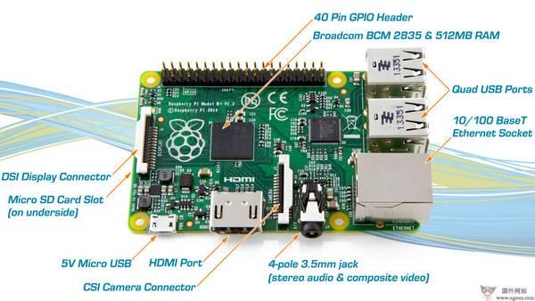 【经典网站】RaspberryPi:树莓派微型电脑官网