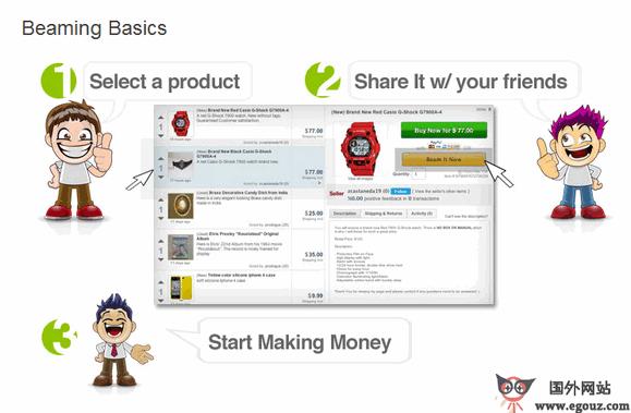 【经典网站】Beamsnap:社交购物分享奖励平台
