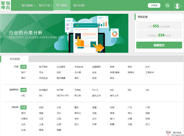 【经典网站】TuoNiao:鸵鸟电台创业媒体网