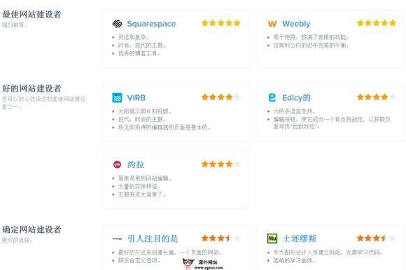 【经典网站】SiteBuilder:网站建设者指南