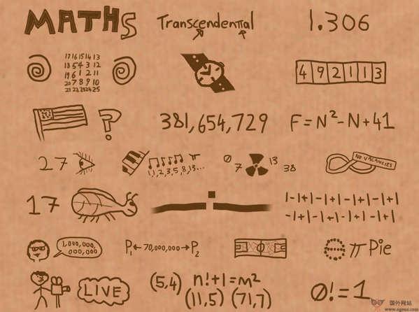 【经典网站】Numberphile:数学狂科普视频网