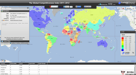 【经典网站】TargetMap:基于地图的数据统计制作平台