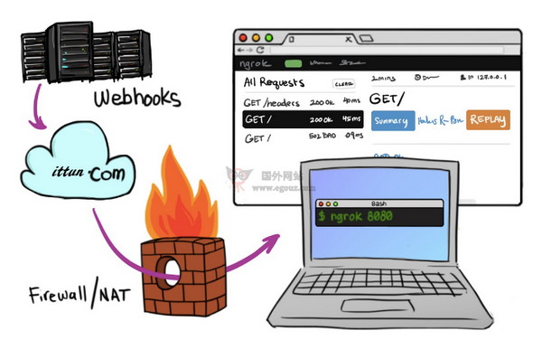 【工具类】iTtun:内网服务器架设工具