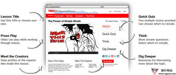 【经典网站】ED-TED:开放式在线大学视频教程网