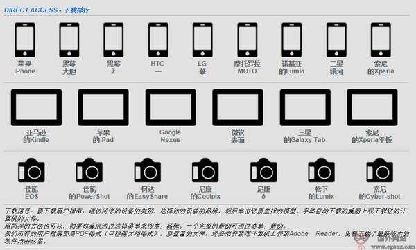 【经典网站】Central Manuals:电子产品使用说明书下载库