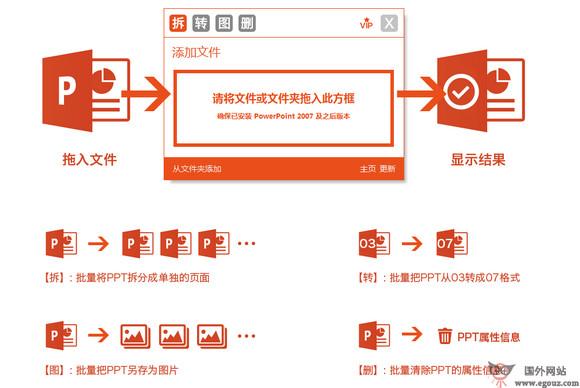 【工具类】ChaoXiaolv:超效率PPT辅助软件工具