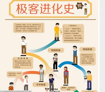 【经典网站】YunTuWang:云图网信息图收集平台