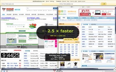 【工具类】WhichLoadsFaster:网站打开速度对比测试工具