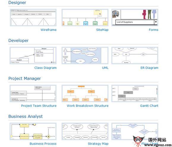 【工具类】Creately:在线图表制作协作平台