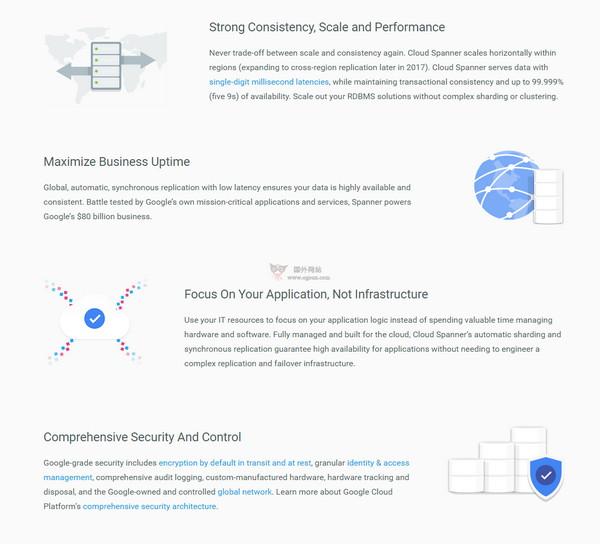 【经典网站】CloudSpanner|谷歌跨国资料库系统