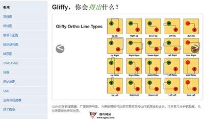 【工具类】Gliffy:在线图表绘制工具