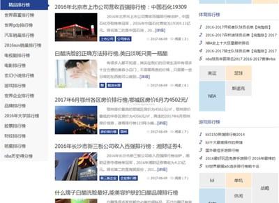 【经典网站】排行榜123网|生活焦点排行资讯网
