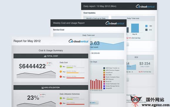 【经典网站】CloudVertical:云服务资源统计分析优化工具