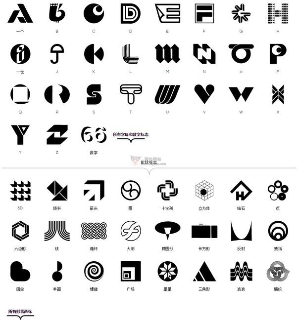 【素材网站】LogoBook|发现世界上最好的标志