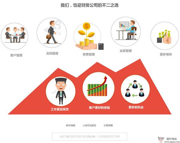 【经典网站】小微无忧企业服务平台