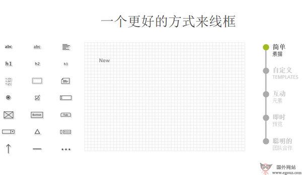 【工具类】Pidoco:在线原型图制作工具