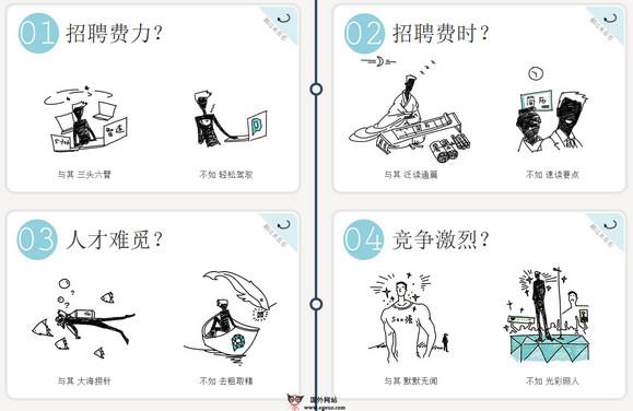 【经典网站】PinBot.me:聘宝企业智能招聘助手