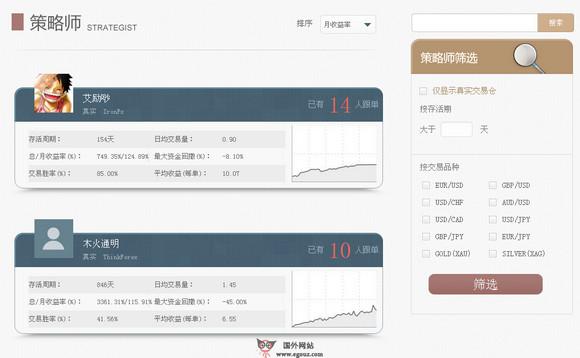 【经典网站】交易家|外汇喊单交易平台