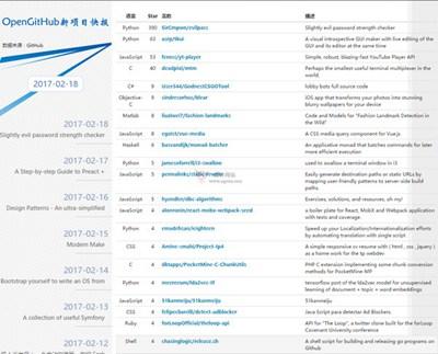 【经典网站】深度开源|免费开源项目大全