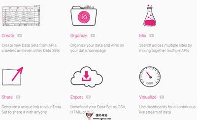 【经典网站】Import.io:智能网页转化应用平台