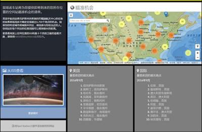 【经典网站】SpotTheStation|国际空间站监测平台