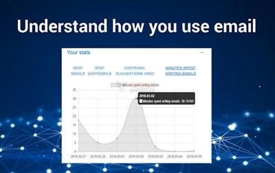【工具类】EasyeMail|基于AI电子邮箱词库