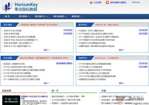 【经典网站】HorizonKey:零点指数数据平台