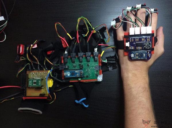 【经典网站】GestCo:可穿戴鼠标设备研发网
