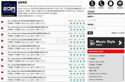 【经典网站】EDM Music|厂牌电子音乐分享网