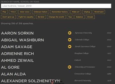 【经典网站】CommenCement:在线大学演讲视频分享