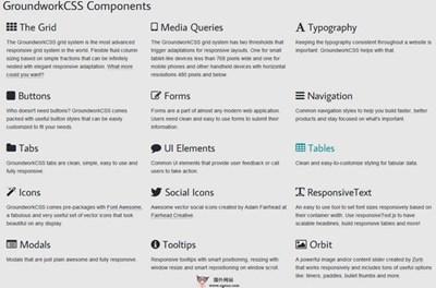 【工具类】GroundWork:开源响应式CSS设计工具