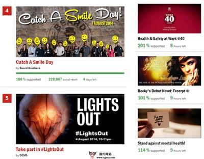 【经典网站】ThunderClap:公益活动组织宣传平台