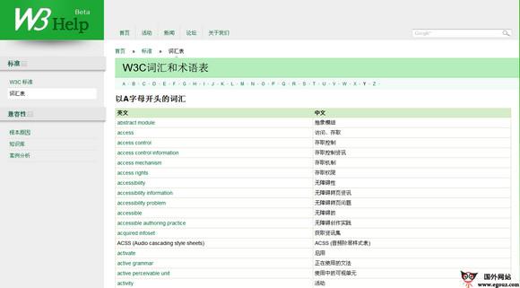 【经典网站】W3Help:Web网页标准推广网