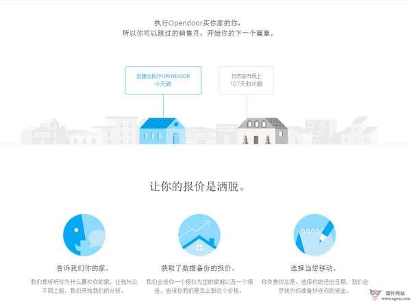 【经典网站】OpenDoor:国外家用住房交易平台