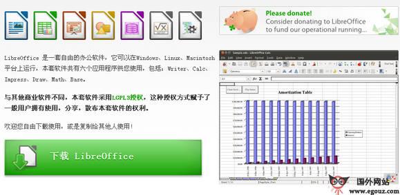 【工具类】LibreOffice:免费开源办公套件官方