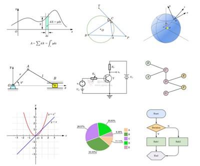 【工具类】AxMath|公式编辑及科学计算编辑器