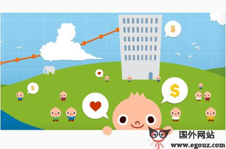 【经典网站】AnyPerk:企业员工团购福利平台