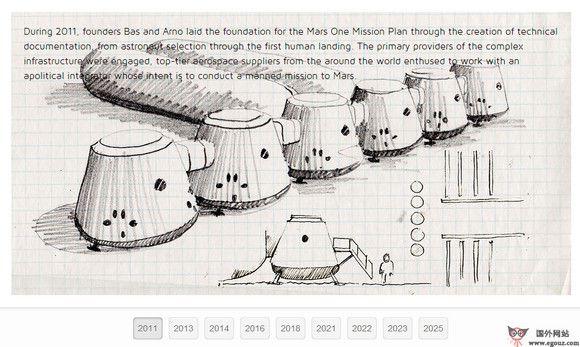 【经典网站】Mars-One:荷兰非营利组织火星一号官网