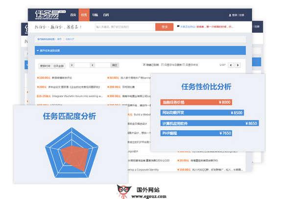 【经典网站】RenWuYi:任务易威客服务平台