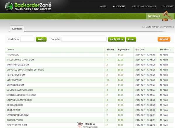 【经典网站】BackorderZone:域名预订拍卖平台