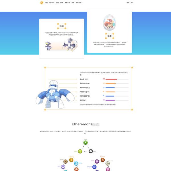 【经典网站】以太小怪兽|区块链养成类游戏