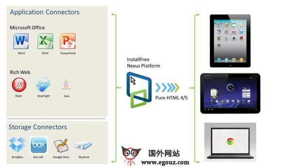【工具类】InstallFree:云端虚拟办公系统应用工具