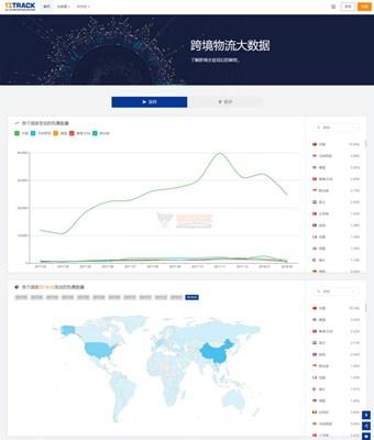 【经典网站】17Track|全球物流查询平台