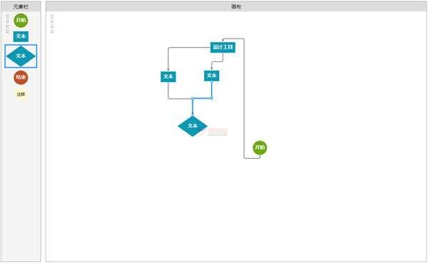 【工具类】树状图|在线流程图制作工具