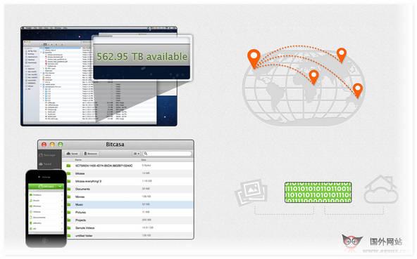 【经典网站】BitCaSa:无限云存储服务平台