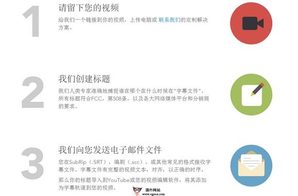【经典网站】ZenCaptions:视频字幕付费翻译平台