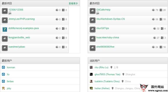 【经典网站】GitCafe:编程代码托管分享平台