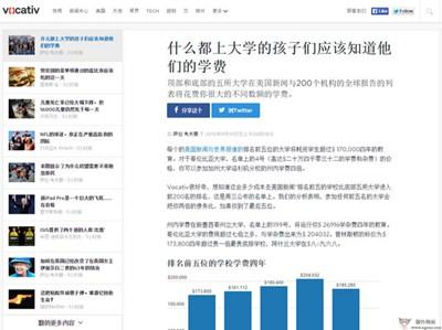 【经典网站】Vocativ:记者深入调查新闻网