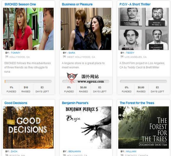 【经典网站】IndieBackers:电影制作集资平台